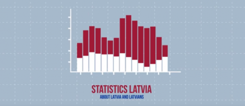 statistics_latvia_-_facts_about_latvia_and_latvians
